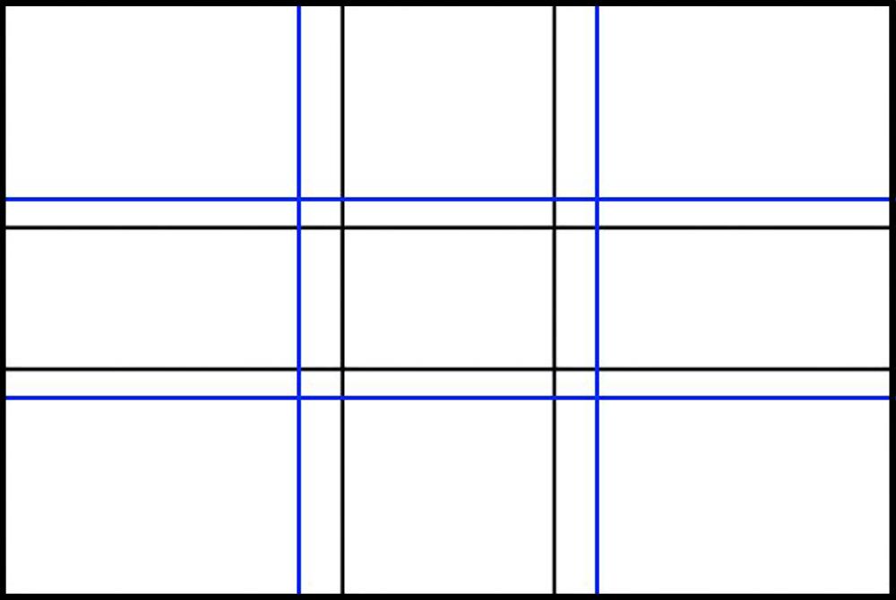 Griglia Phi-grid