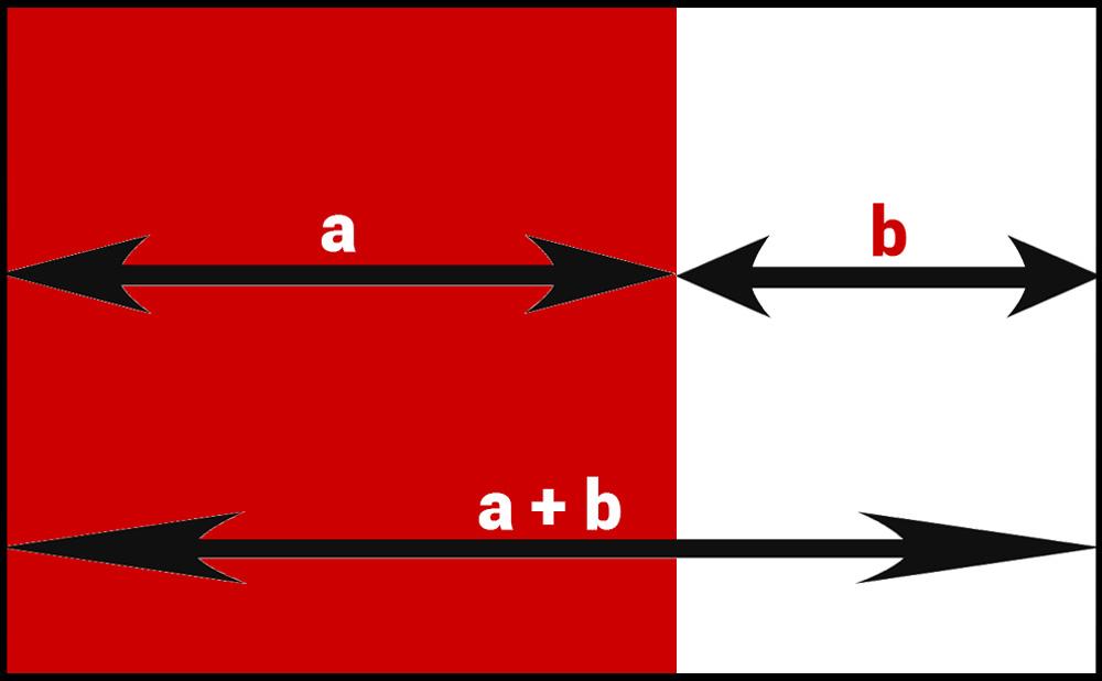 Rapporto-fibonacci-o-sezione-aurea