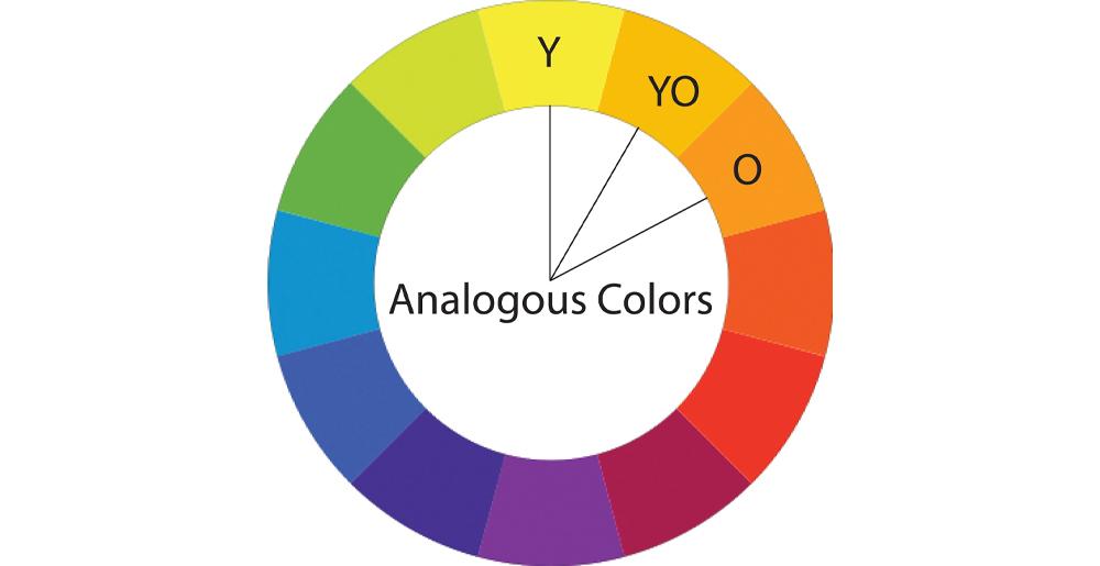 colori-analoghi-sulla-ruota-dei-colori