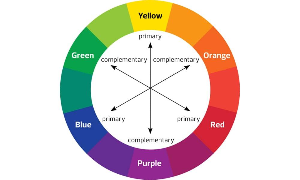 cose-la-tonalita-di-un-colore